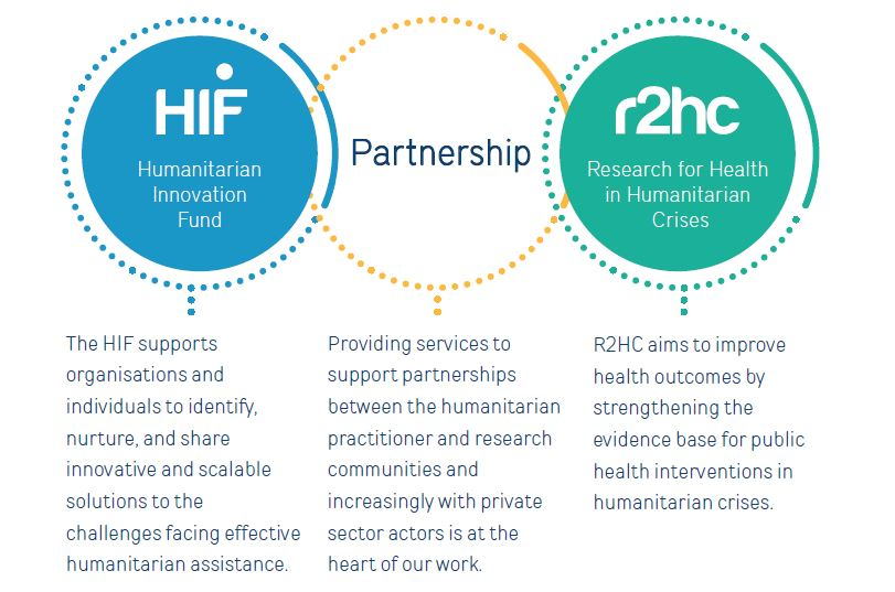 HIF and R2HC with Partnership graphic_FULL