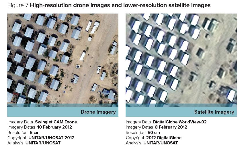 Drones In Humanitarian Action At A Tipping Point Elrha