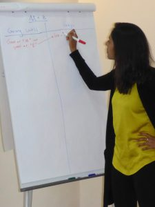 Figure 2. Dr. Parveen Parmar facilitating a discussion about M&E for SGBV programs. Photo by Susan Bartels.